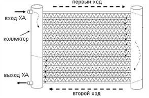 Алюминиевые теплообменники-микроканальная технология бавария призматик с плитой и теплообменником в нижнем новгороде